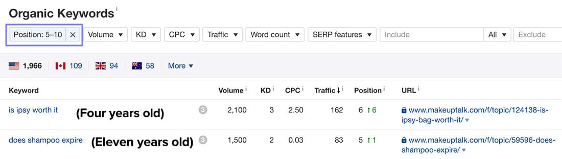 Advanced Keyword Research: Four Tactics You're (Probably) Not Using